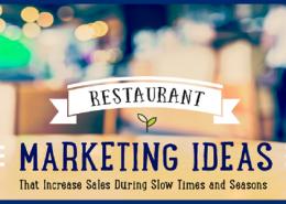 بازاریابی رستوران